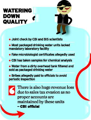 packaged drinking water in Chennai - bad quality