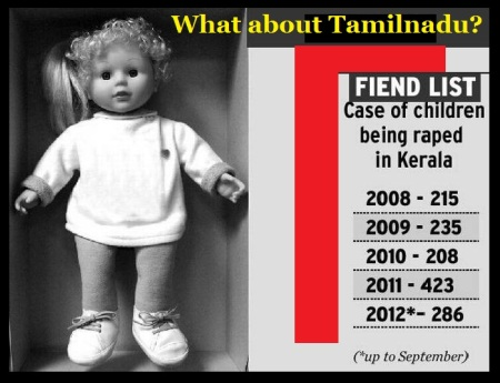 Tamilnadu child rapist- data
